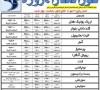 تور آنکارا ۴ روزه ایران ایر ۲۹ مهر تا اطلاع ثانوی