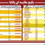 پکیح های مقایسه ای تورهای پاتایا نوروز ۹۶ و بهمن ۹۵